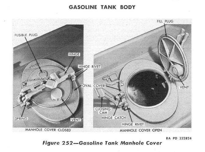 TM 9-1801 fuel tanker4