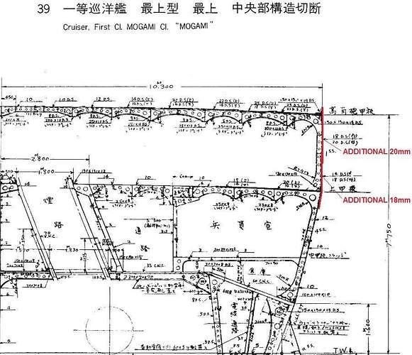 Mogami Amidship Cross Section 1938